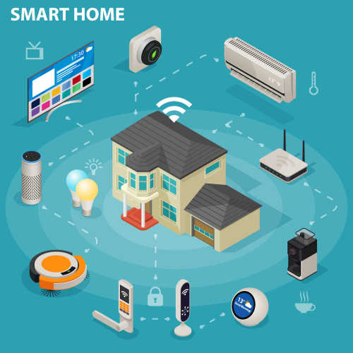 infographic showing all smart home controls including home audio